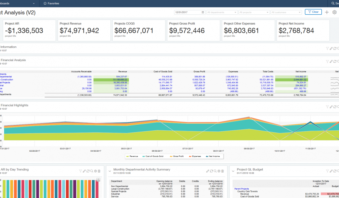 Dashboards Provide a Unifying Look at Your Financial Health
